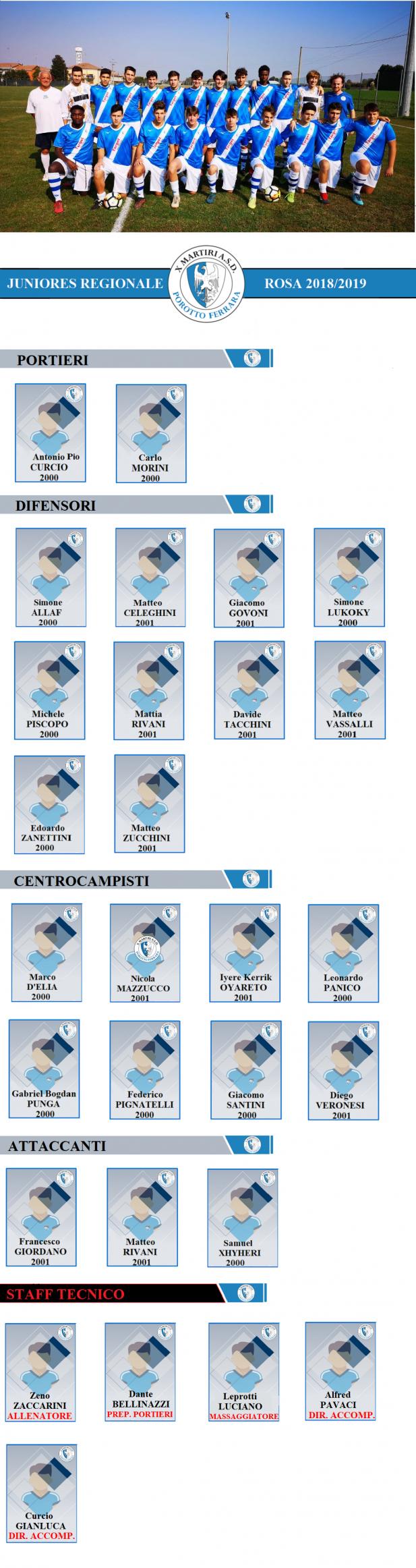 JUNIORES  REGIONALI ROSA 2021/2022